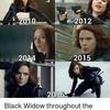 Black Widow sáhla po designérce Rudé volavky | Fandíme filmu