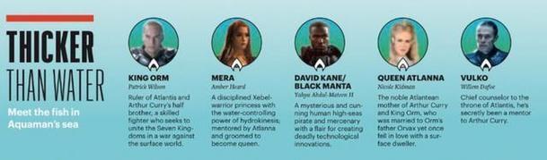 Aquaman jako zachránce DC, aneb velké preview filmu | Fandíme filmu