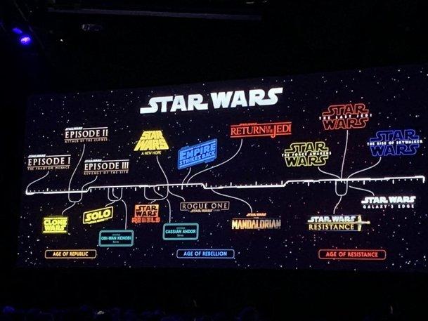 Star Wars: Lucasfilm oficiálně oznámil sérii Obi-Wana Kennobiho   Fandíme serialům